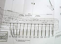 HDI-Säulen