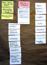 Elemente für Aufragsbeschreibung