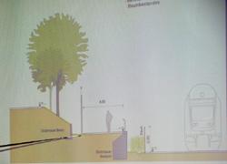 Rad- und Skaterweg