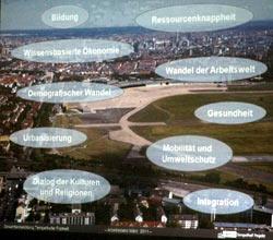 Präsentation Tempelhof Projekt GmbH 02