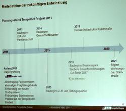 Präsentation Tempelhof Projekt GmbH 11