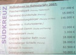 Maßnahmen 2007