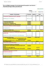 Ziel- und Maßnahmenplan