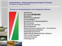 LWK-Präsentation Rehfeld-Klein 1.7.2008, S. 10