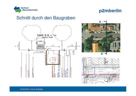 BWB-Präsentation Lausitzer Str.