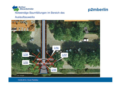 BWB-Präsentation Auslaufbauwerk Paul-Lincke-Ufer