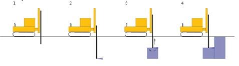 Hochdruckinjektionsverfahren