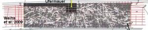 Wurzel-Cluster